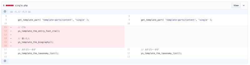 single.phpの変更点